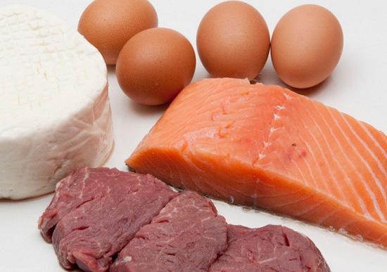 Белки (протеины)